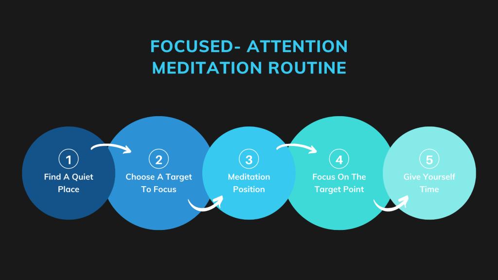 Meditation for Happy Life